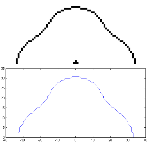 graphical user interface in matlab pdf
